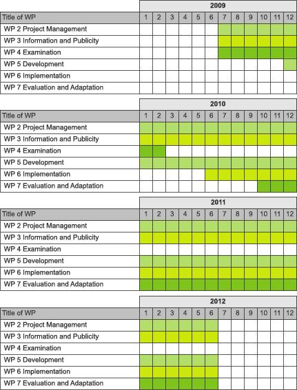 time schedule comunis